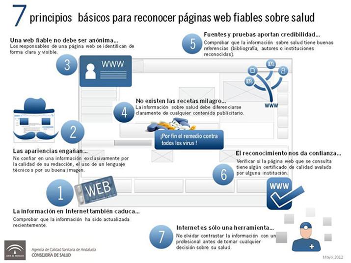 salud-internet